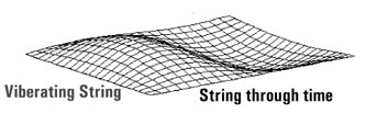 Open String Theory
